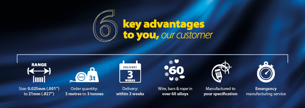 6 Key advantages to you, our customer