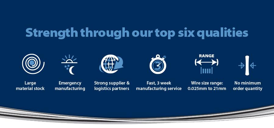AWI 6 advantages